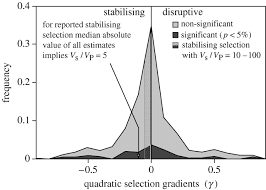 theoretical models of selection and mutation on quantitative