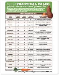 complex carbs list u2013 hd m com