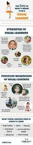 20 best the brain whisperer images on pinterest brain