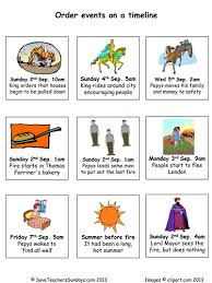 great fire of london timeline plan and worksheet by