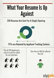 Job Getting Resumes by How To Get Your Resume Past Applicant Tracking Systems Ats Zipjob