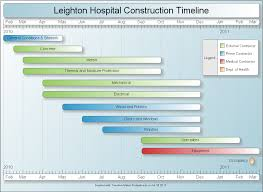 10 best images of construction timeline chart microsoft project