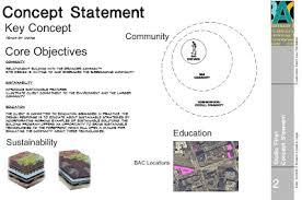 chronological resume minimalist design concept statement exles interior design philosophy statement