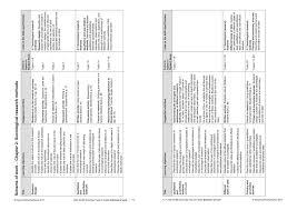 aqa gcse 9 1 sociology teacher guide aqa gcse 9 1 sociology