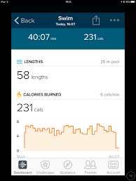 swim tracking guide fitbit community