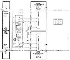 aviation drawings methods of illustration u2013 diagrams