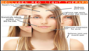 collagen red light therapy collagen red light therapy beds sudha aesthetic beauty laser