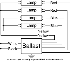 philips advance ballast wiring diagram advance sign ballast wiring