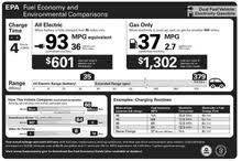 toyota prius petrol consumption per gallon gasoline equivalent