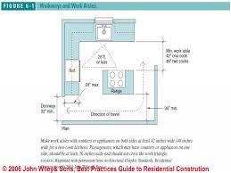 over range microwave dimensions u2013 bestmicrowave