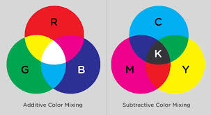 a nerd u0027s guide to color on the web css tricks