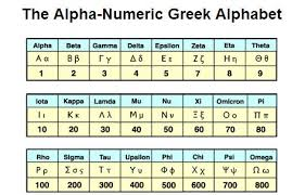 greek letters and numeric values