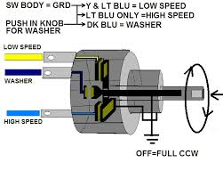 wiper switch wiring diagram wiper motor wiring diagram chevrolet