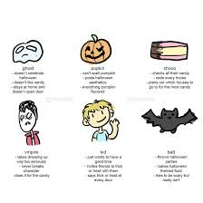 tag yourself halloween meme by kkourbe on deviantart