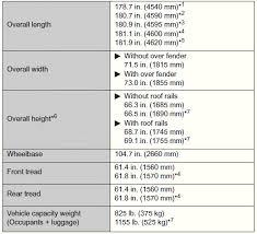 dimensions of toyota rav4 toyota rav4 dimensions and weights maintenance data fuel