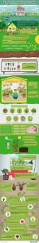 infographic nasa u0027s top houseplants for improving your wellbeing