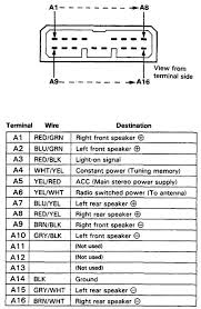 96 honda civic radio wiring diagram wiring diagram and schematic