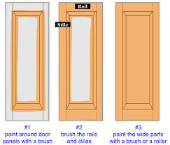 How To Repaint Cabinet Doors How To Paint Kitchen Cabinets And Doors Do It Yourself Help