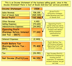income statement example template format accounting corner