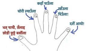Tamu Losar   We All Nepali