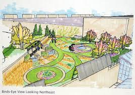 of rooftop gardening ideas patiofurn home design interesting