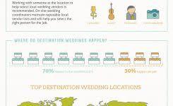 The Best Wedding Planner Book Innovative Planning For A Wedding Wedding Planning What Are The