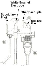 Water Heater Pilot Light Won T Stay Lit Support Paloma Water Heaters Paloma Water Heaters
