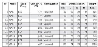 fs curtis reciprocating air compressor kruge air inc air