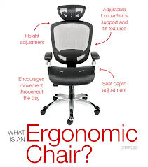 choosing best ergonomic office chair staples canada