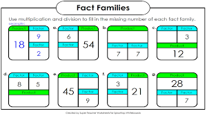 math fact families multiplication division splashtop whiteboard background graphics