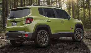 white jeep renegade 2017 2017 jeep renegade rear wallpapers 10694 download page