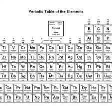 periodic table pdf black and white periodic table pdf with atomic mass best of printable periodic table