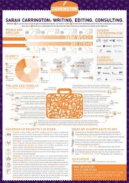 infographic resume 4 for creating a killer infographic resume