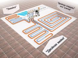 wiring diagrams water underfloor heating in a private house new