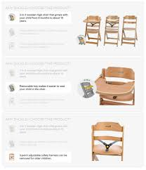High Chair 3 Months Safety First Timba Highchair Pupsik Singapore