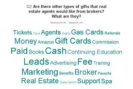 the ultimate holiday gift guide for real estate agents