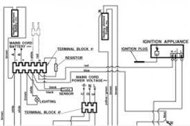 wiring diagram electrolux 3 way fridge wiring diagram 2801sys