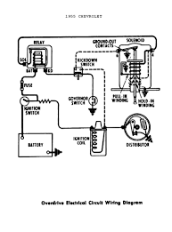 chevrolet ignition wiring diagram wiring diagram simonand