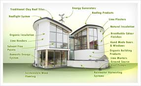 Organic House Storybook Organic Home Design Ultra Modern - Eco friendly homes designs