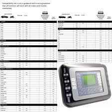 sbb v33 02 auto car key fob ecu programmer obd immobiliser