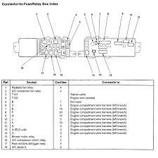 1997 acura tl blower motor wiring 1997 wiring diagrams