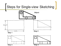 career u0026 technical education sketching explain and demonstrate