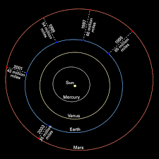 image archive solar system esa hubble