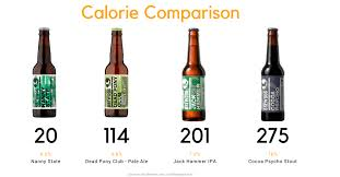 does light beer have less alcohol the best alcohol free beer honeycomb lifestyle