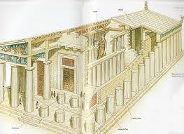 Parthenon Interior Athena Jewelry Named After The Greek Goddess Silvertownart