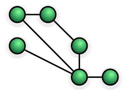Understanding Home Network Design by Mesh Networking Wikipedia