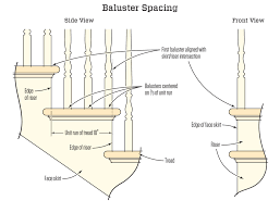 Distance Between Stair Spindles by Baluster Layout Jlc Online Staircases Carpentry