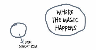 Leaving Your Comfort Zone Your Happiness Is Waiting Outside Of Your Comfort Zone