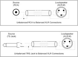 xlr wiring diagram pdf xlr cable mifinder co brilliant neutrik