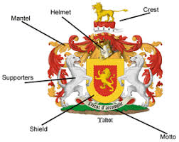custom coat of arms family crest